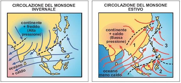 Monsoni - © Claudio Cassardo. Il clima monsonico dell'Asia
