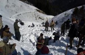 Valanga in Kashmir (Photo irna.ir)