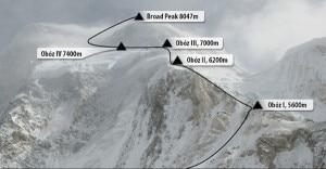 Broad Peak  (Photo polskihimalaizmzimowy.pl)