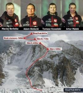 Il Team polacco al Broad Peak
