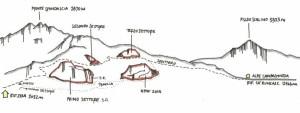 Zoia e i suoi settori (disegni Michele Comi)