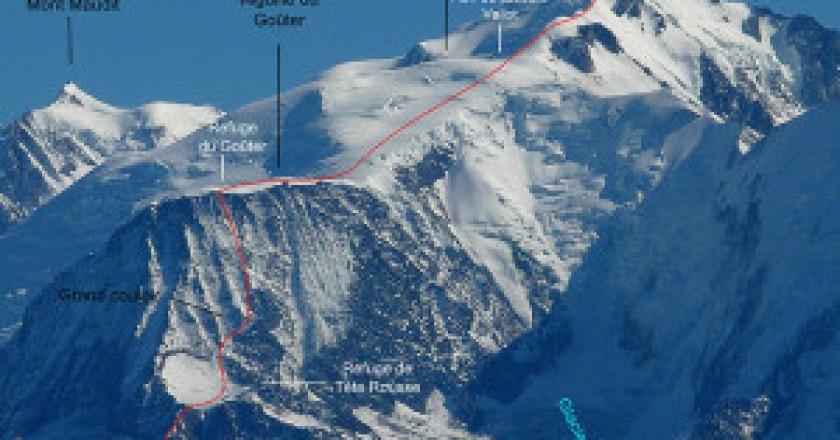 740px-Mont_Blanc_-_Gouter_route-300x242.jpg