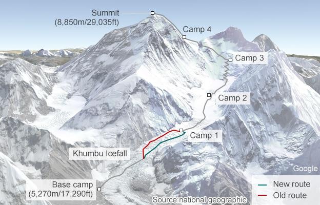 Everest - come cambia la salita (Photo nationalgeographic.com)
