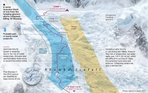 Photo of Everest: iniziati i lavori sull'Icefall. Si attrezza la nuova via di salita