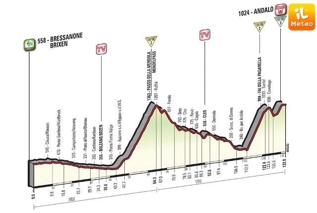 Photo of Giro d'Italia: si torna in Paganella dopo 43 anni, il commento di Francesco Moser