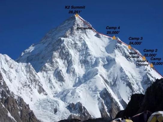 Photo of Valanga sullo Sperone Degli Abruzzi al K2 spazza via il Campo 3