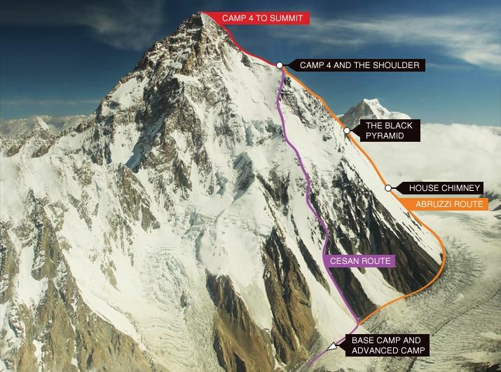 Photo of K2, la decisione è presa: si salirà dallo Sperone degli Abruzzi