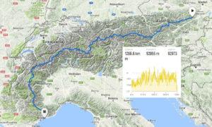 Gomola, Golec, Alpi, Traversata