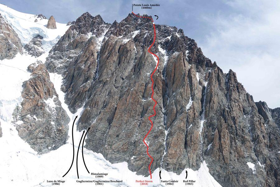 Monte Bianco, Perfect Storm, Simon Richardson, Micha Rinn, alpinismo