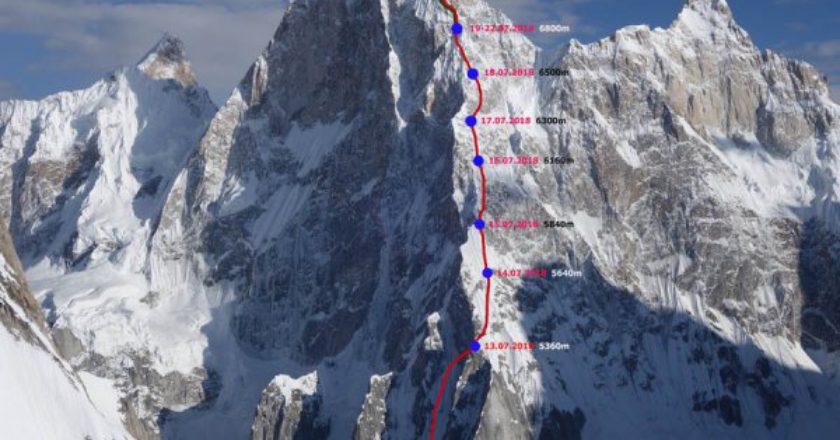 alpinismo, Latok I, Gukov, Glazunov