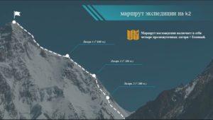alpinismo, ottomila, invernale, K2