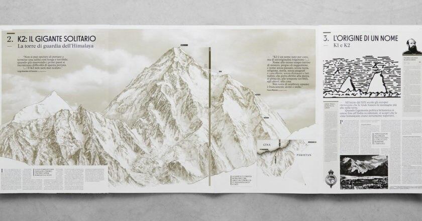 Alessandro Boscarino, K2, Rizzoli Lizard