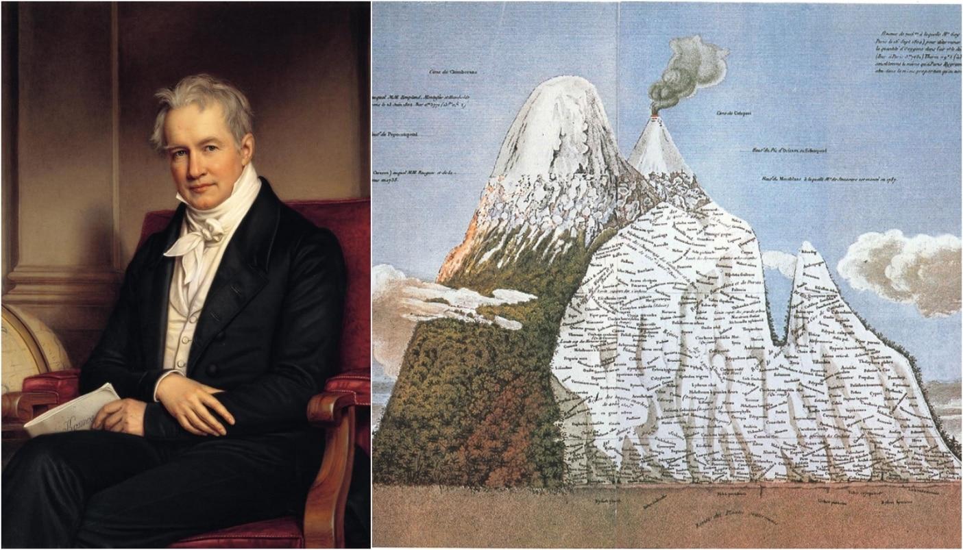 """Photo of Alla scoperta di """"Quel vulcano di Humboldt"""" con Reinhold Messner"""